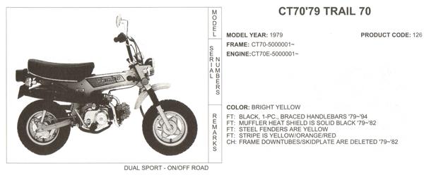 ct70'79