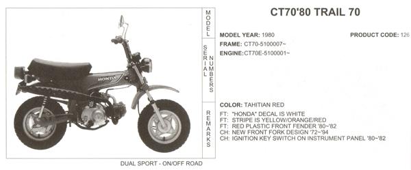 ct70'80