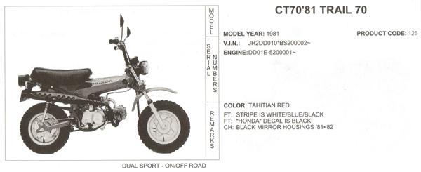ct70'81