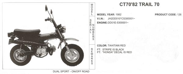ct70'82