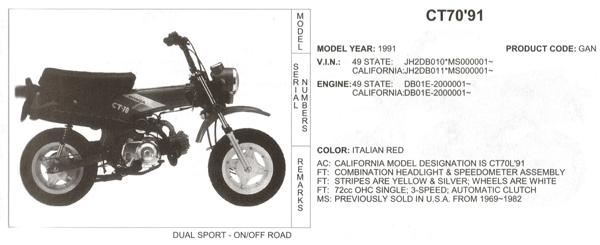 ct70'91