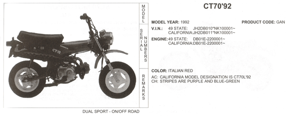 ct70'92