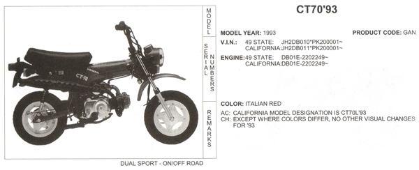 ct70'93