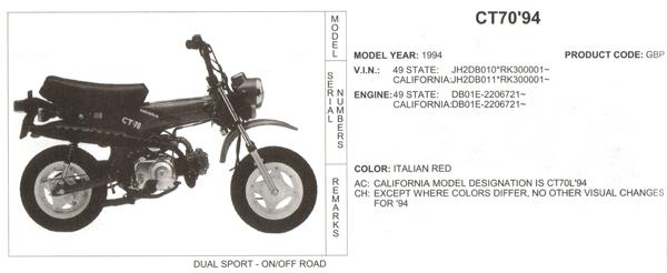ct70'94