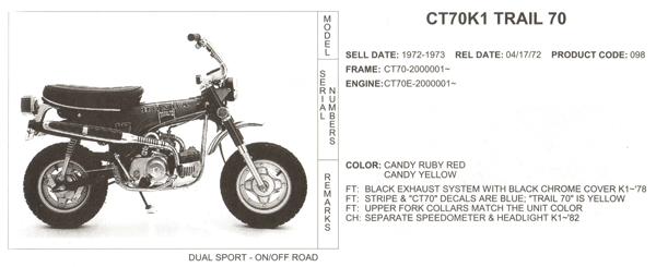 ct70k1